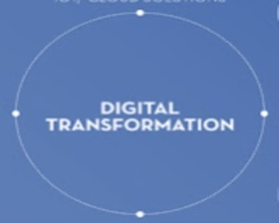Foto How to be successful in my digital transformation project? destacada
